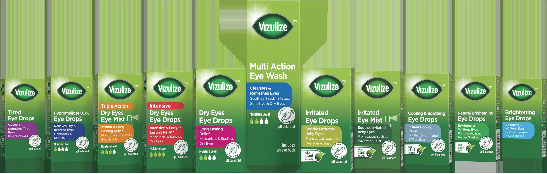 Vizulize Full Range of Products.